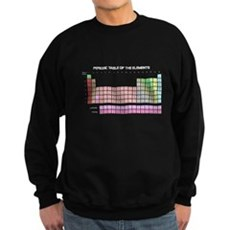 Periodic Table Dark Sweatshirt
