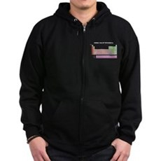 Periodic Table Zip Dark Hoodie
