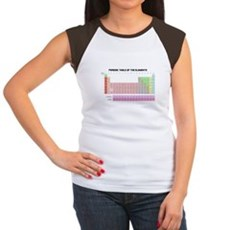Periodic Table Womens Cap Sleeve T-Shirt