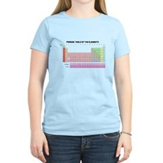 Periodic Table Womens Light T-Shirt