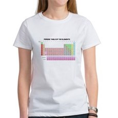 Periodic Table Womens T-Shirt