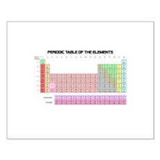 Periodic Table Small Poster