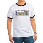 Periodic Table of Birding Ringer T